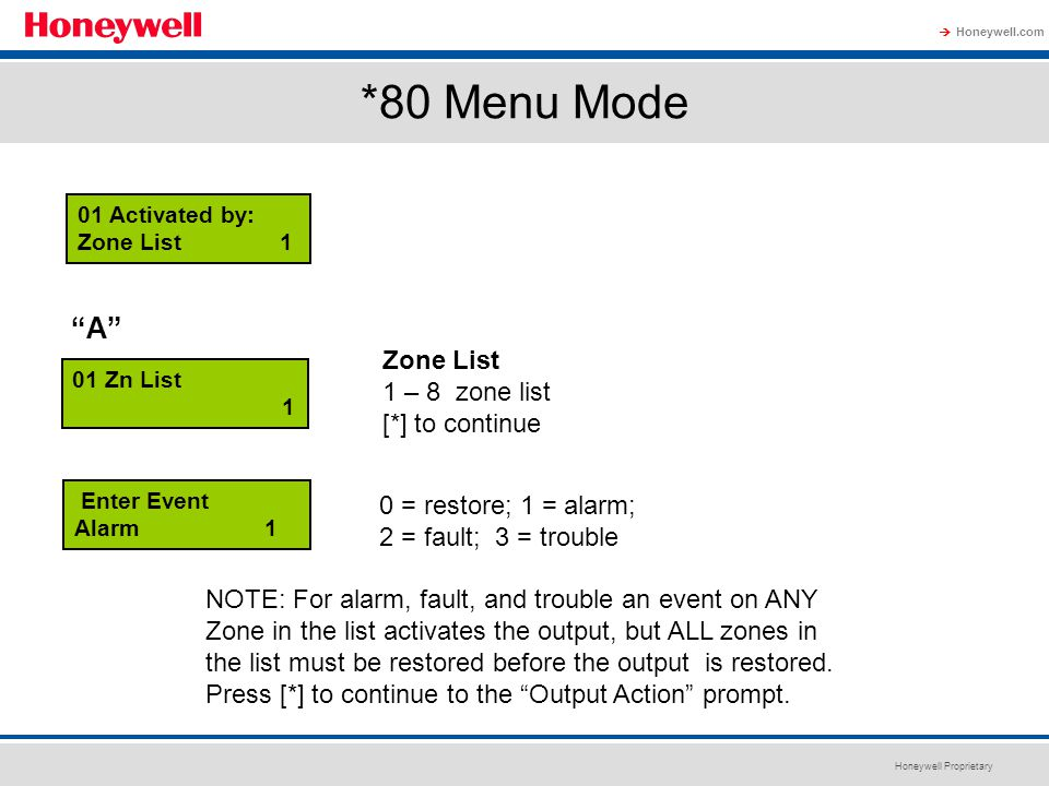 *80 Menu Mode A Zone List 1 – 8 zone list [*] to continue